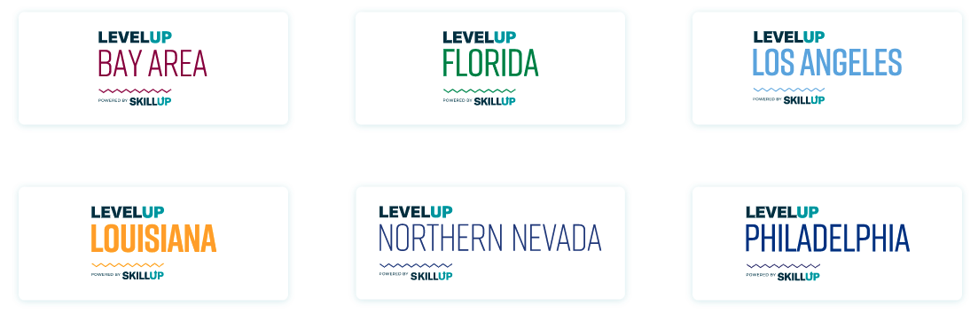 LevelUp Localization Logos